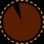 94% Pie Chart