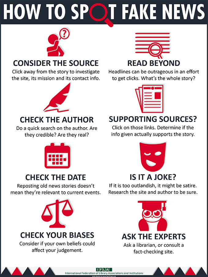 How to spot fake news image