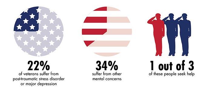 PTSD_infographic