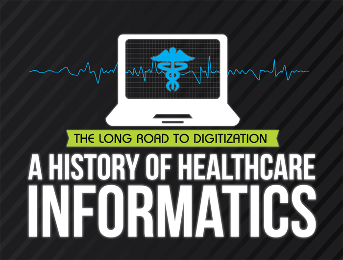 The Long Road to Digitization: A History of Healthcare Informatics