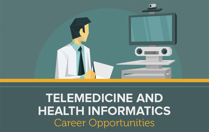 Telemedicine and Health Informatics Career Opportunities